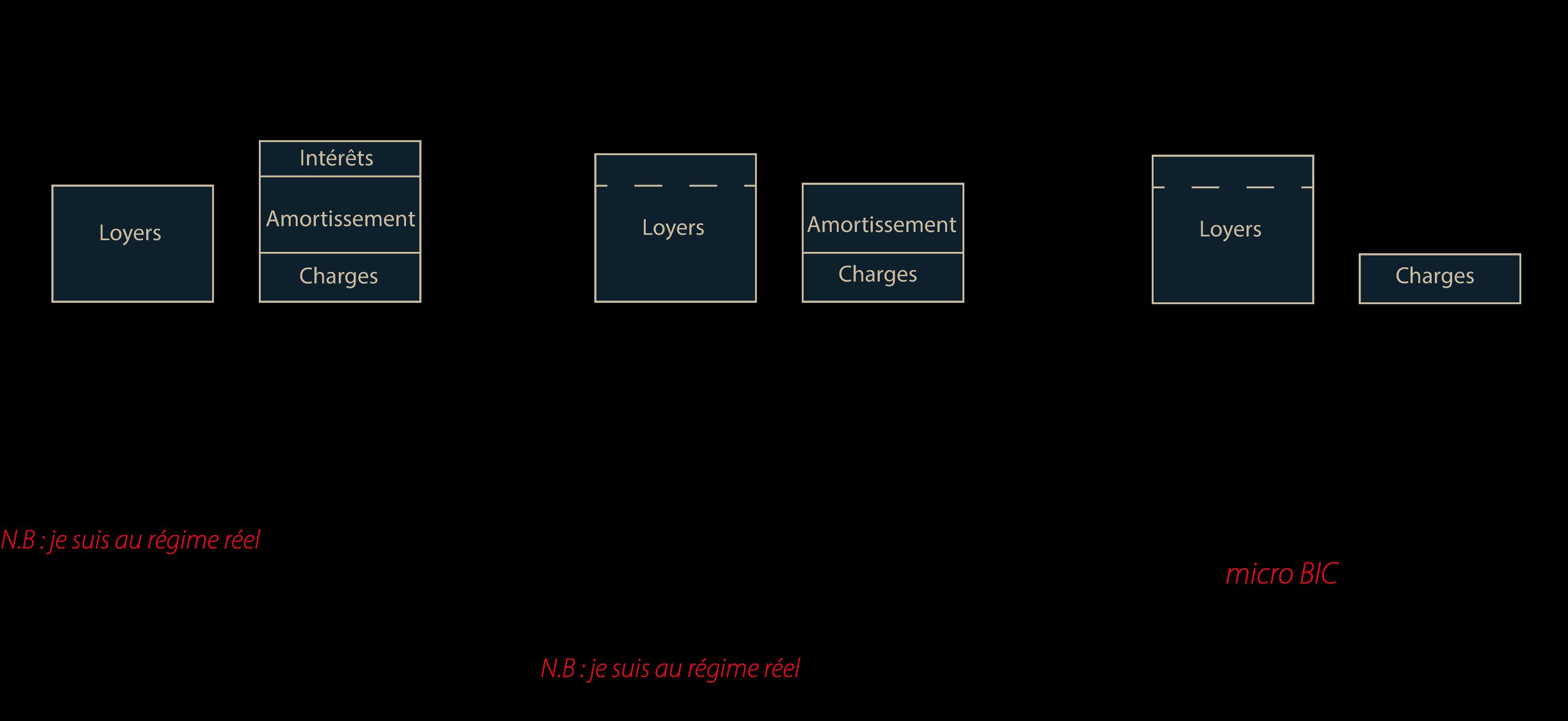 location-meublee-fiscalite-dans-le-temps-bertrand-demanes-desktop2