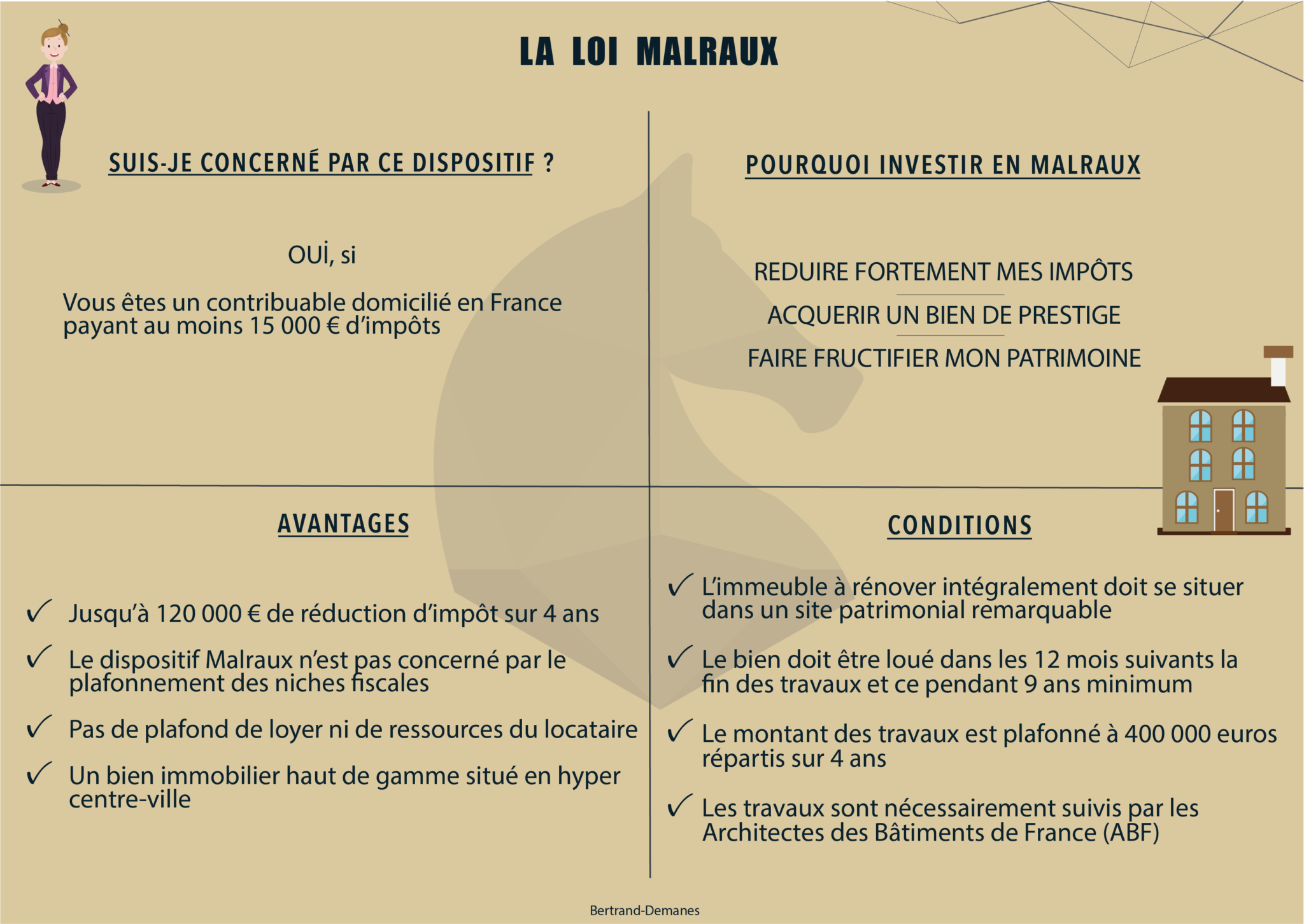 infographie loi malraux toulouse width=